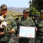 Balance seguridad Redi Andes  (14)